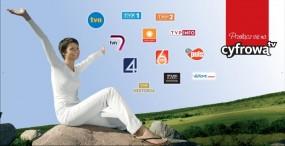 tunery, dekodery DVB-T